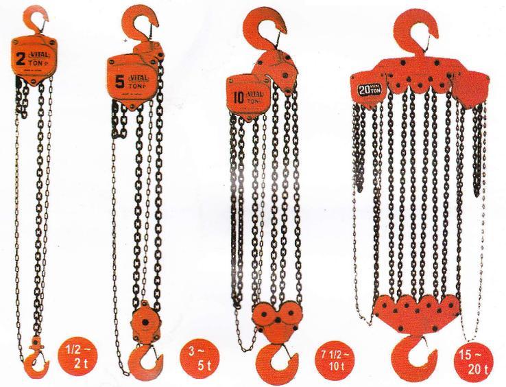 chain block Pa lăng là gì? có bao nhiêu loại pa lăng?