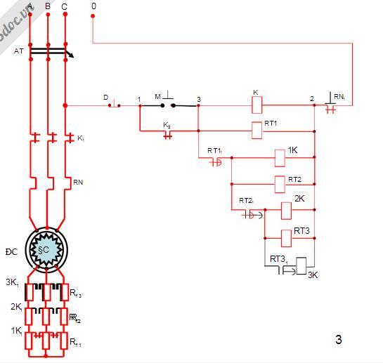 so do DK Phương pháp điều khiển động cơ rotor dây cuốn
